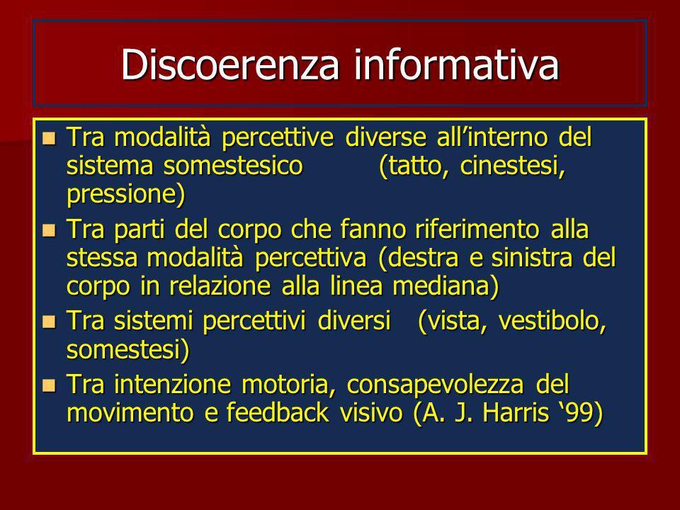 Discoerenza informativa Tra modalità percettive diverse allinterno del sistema somestesico (tatto, cinestesi, pressione) Tra modalità percettive diver
