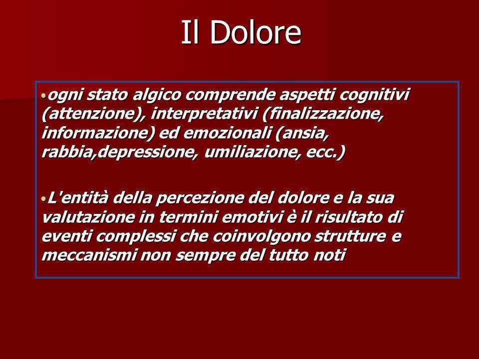 Il Dolore ogni stato algico comprende aspetti cognitivi (attenzione), interpretativi (finalizzazione, informazione) ed emozionali (ansia, rabbia,depre