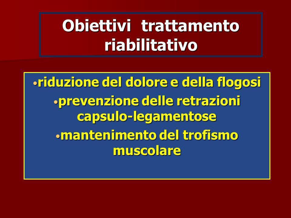 Obiettivi trattamento riabilitativo riduzione del dolore e della flogosi riduzione del dolore e della flogosi prevenzione delle retrazioni capsulo-leg