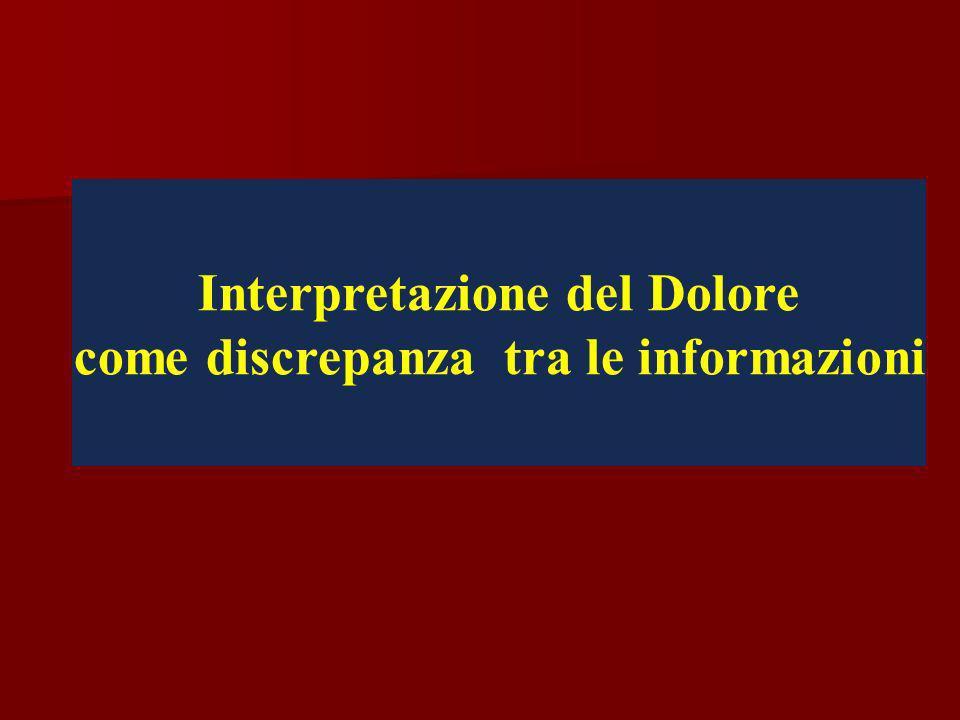 Interpretazione del Dolore come discrepanza tra le informazioni