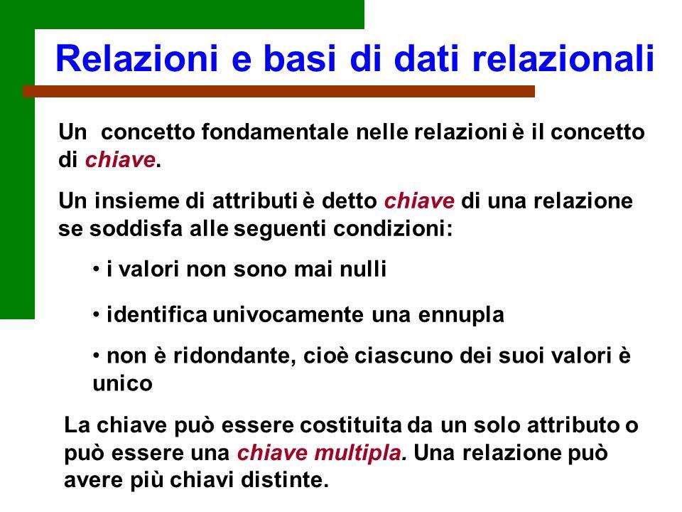 Un concetto fondamentale nelle relazioni è il concetto di chiave. Relazioni e basi di dati relazionali Un insieme di attributi è detto chiave di una r