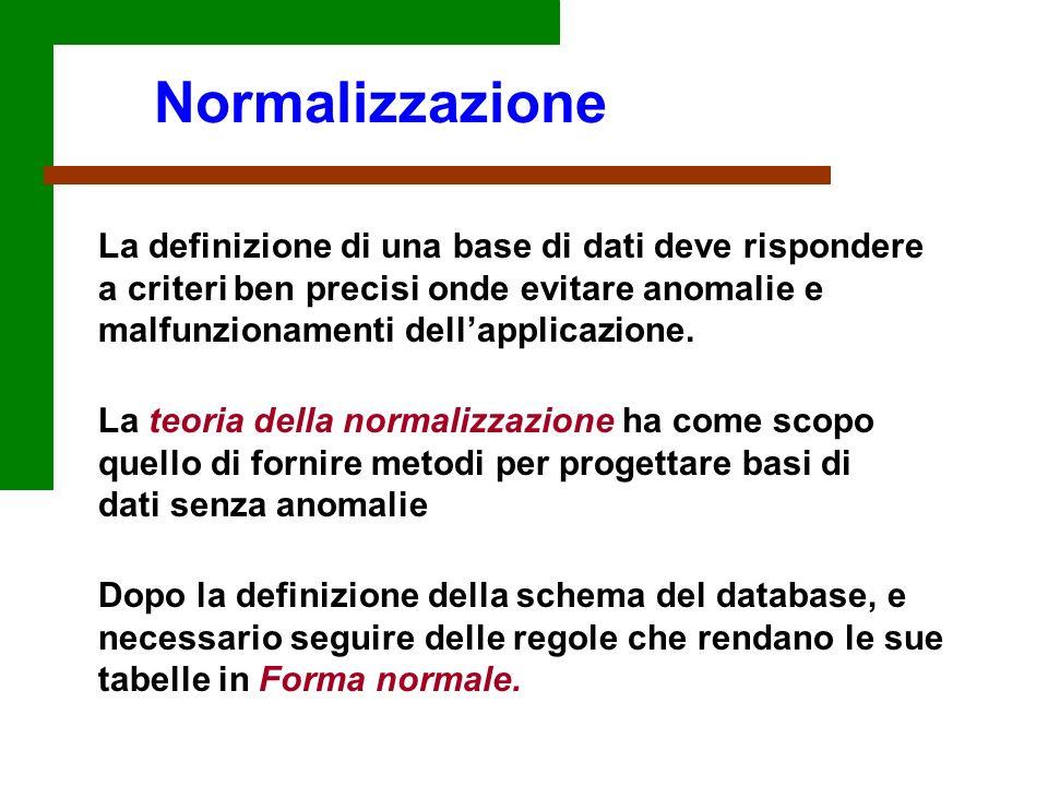 La definizione di una base di dati deve rispondere a criteri ben precisi onde evitare anomalie e malfunzionamenti dellapplicazione. La teoria della no