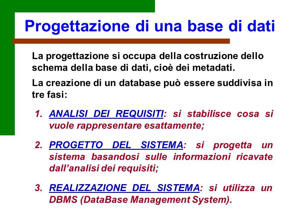 La progettazione si occupa della costruzione dello schema della base di dati, cioè dei metadati. 1.ANALISI DEI REQUISITI: si stabilisce cosa si vuole