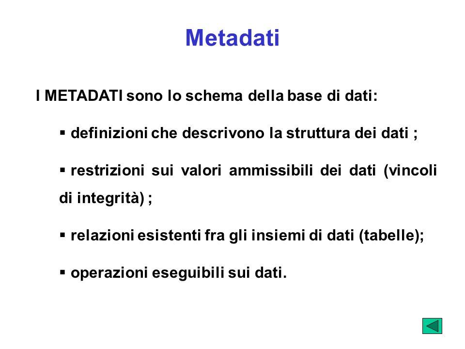I METADATI sono lo schema della base di dati: definizioni che descrivono la struttura dei dati ; restrizioni sui valori ammissibili dei dati (vincoli