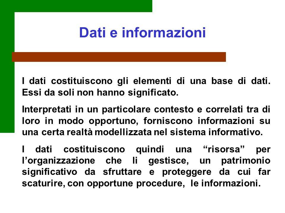 I dati costituiscono gli elementi di una base di dati. Essi da soli non hanno significato. Interpretati in un particolare contesto e correlati tra di