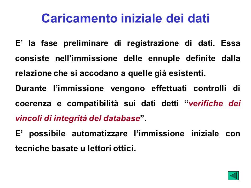 Caricamento iniziale dei dati E la fase preliminare di registrazione di dati. Essa consiste nellimmissione delle ennuple definite dalla relazione che