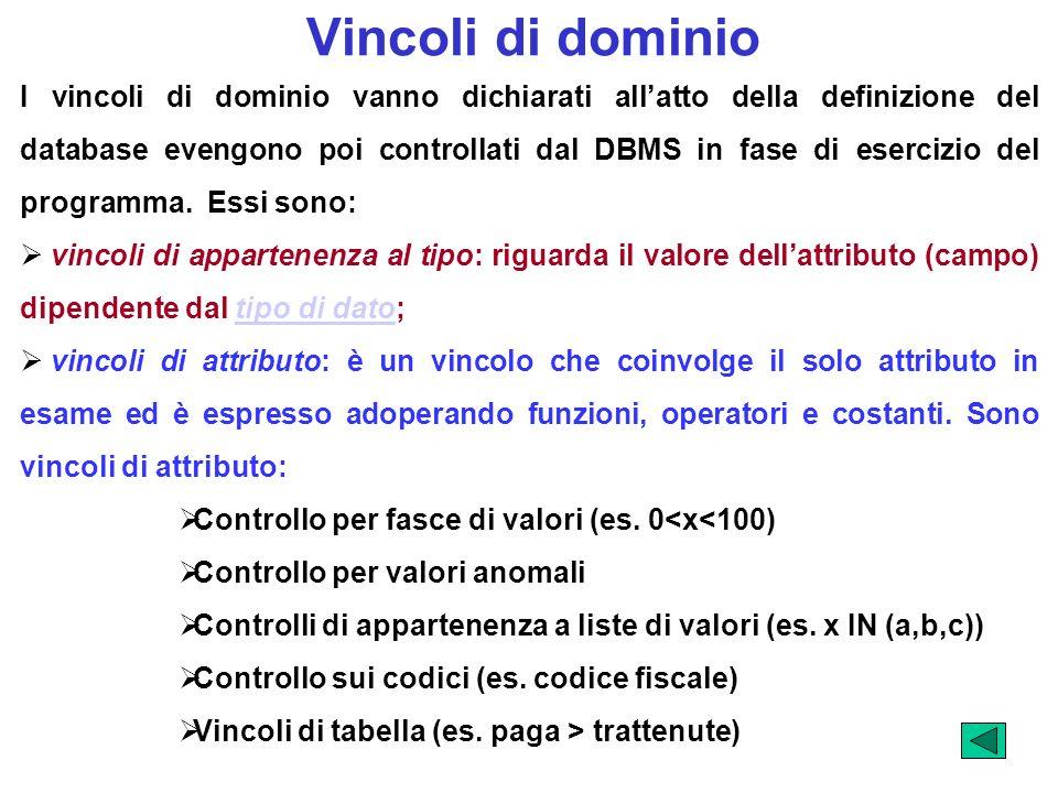 Vincoli di dominio I vincoli di dominio vanno dichiarati allatto della definizione del database evengono poi controllati dal DBMS in fase di esercizio