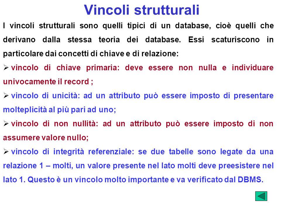 Vincoli strutturali I vincoli strutturali sono quelli tipici di un database, cioè quelli che derivano dalla stessa teoria dei database. Essi scaturisc