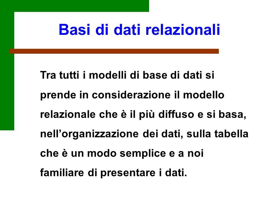 Tra tutti i modelli di base di dati si prende in considerazione il modello relazionale che è il più diffuso e si basa, nellorganizzazione dei dati, su