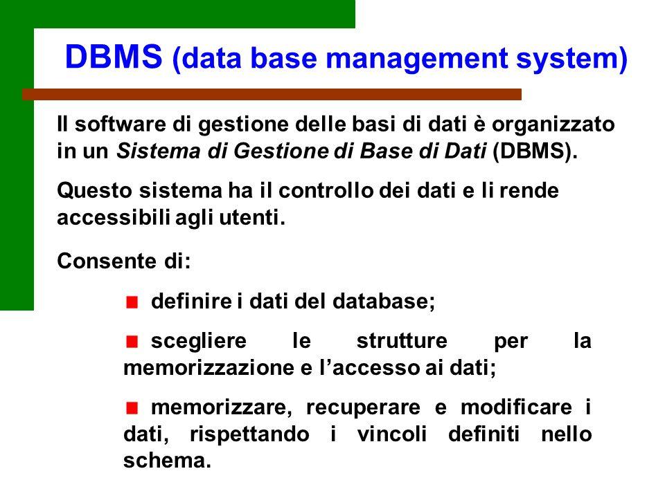 Il DBMS utilizza linguaggi strutturati in sottolinguaggi: Data Definition Language – DDL, utilizzato dal progettista della base di dati; Linguaggi del DBMS Data Manipulation Language – DML, utilizzato dal gestore della base di dati (Data Base Administrator); Language – QL, utilizzato dallutente per trarre informazioni dalla base di dati
