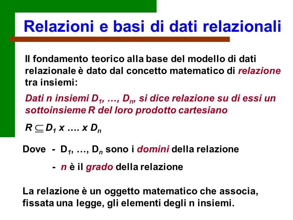 Il fondamento teorico alla base del modello di dati relazionale è dato dal concetto matematico di relazione tra insiemi: Relazioni e basi di dati rela