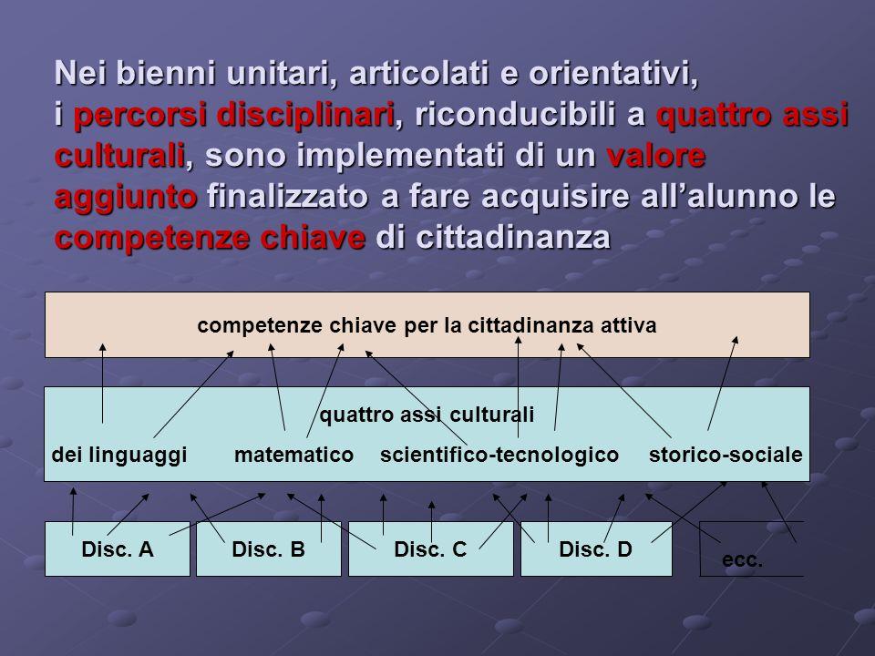 Nei bienni unitari, articolati e orientativi, i percorsi disciplinari, riconducibili a quattro assi culturali, sono implementati di un valore aggiunto