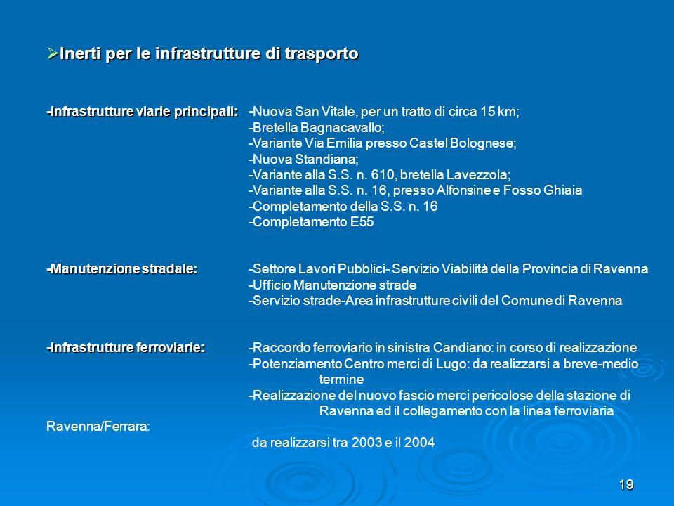 19 Inerti per le infrastrutture di trasporto Inerti per le infrastrutture di trasporto -Infrastrutture viarie principali: -Infrastrutture viarie princ
