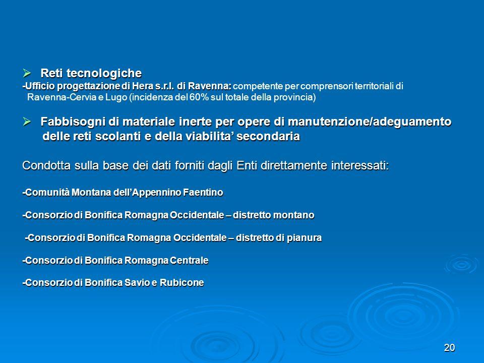20 Reti tecnologiche Reti tecnologiche -Ufficio progettazione di Hera s.r.l. di Ravenna: -Ufficio progettazione di Hera s.r.l. di Ravenna: competente