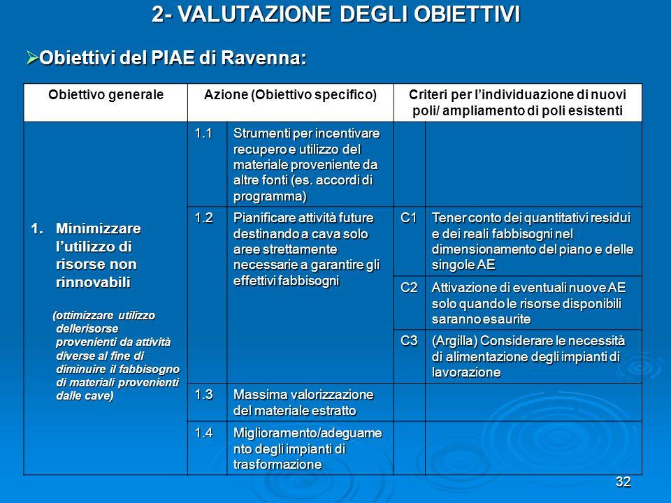 32 2- VALUTAZIONE DEGLI OBIETTIVI Obiettivo generaleAzione (Obiettivo specifico)Criteri per lindividuazione di nuovi poli/ ampliamento di poli esisten