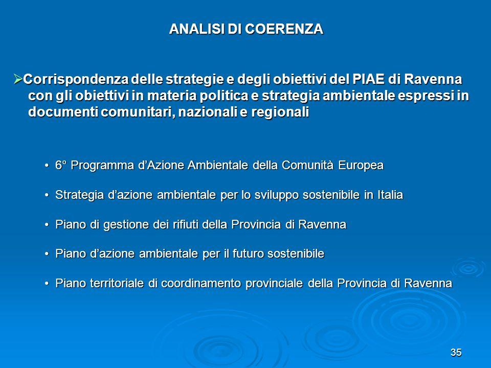 35 Corrispondenza delle strategie e degli obiettivi del PIAE di Ravenna Corrispondenza delle strategie e degli obiettivi del PIAE di Ravenna con gli o