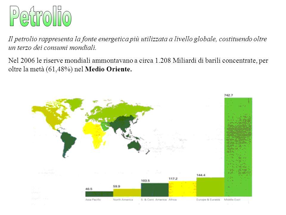 Il petrolio rappresenta la fonte energetica più utilizzata a livello globale, costituendo oltre un terzo dei consumi mondiali. Nel 2006 le riserve mon