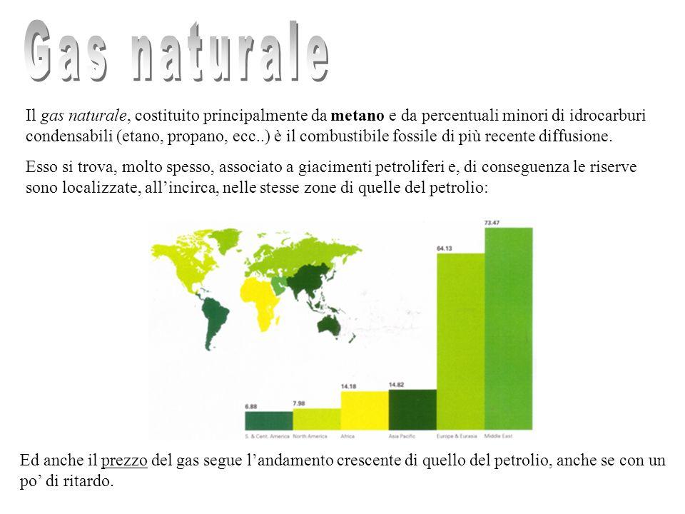 Il gas naturale, costituito principalmente da metano e da percentuali minori di idrocarburi condensabili (etano, propano, ecc..) è il combustibile fos