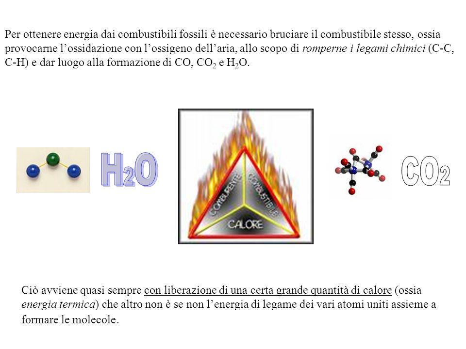 Per ottenere energia dai combustibili fossili è necessario bruciare il combustibile stesso, ossia provocarne lossidazione con lossigeno dellaria, allo