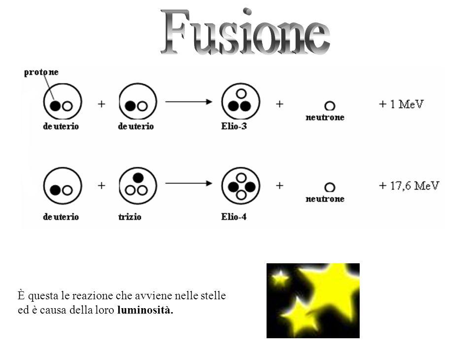 È questa le reazione che avviene nelle stelle ed è causa della loro luminosità.