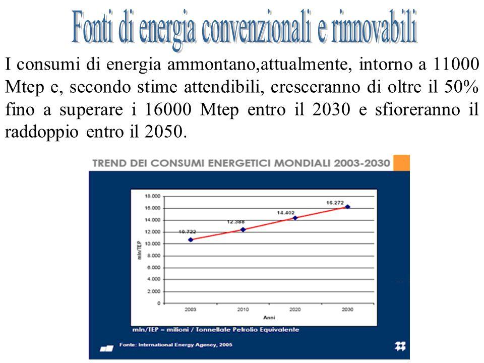 I consumi di energia ammontano,attualmente, intorno a 11000 Mtep e, secondo stime attendibili, cresceranno di oltre il 50% fino a superare i 16000 Mte