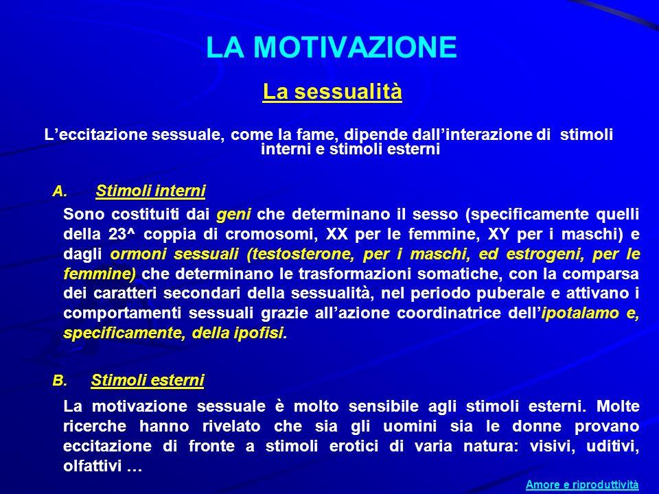LA MOTIVAZIONE La sessualità Leccitazione sessuale, come la fame, dipende dallinterazione di stimoli interni e stimoli esterni A. A. Stimoli interni S