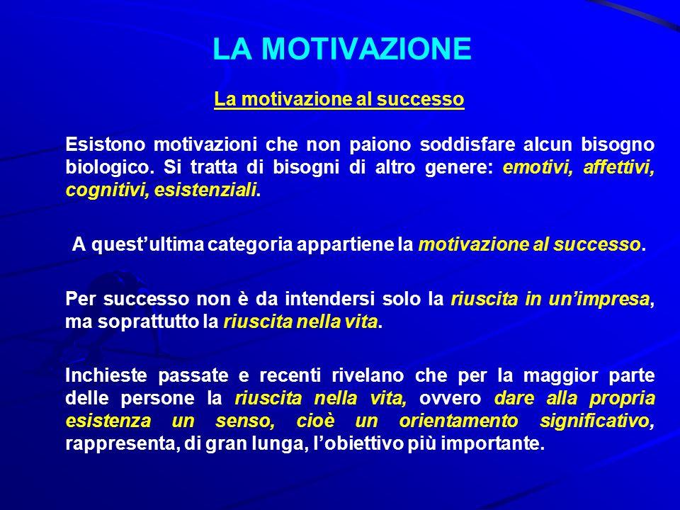 LA MOTIVAZIONE La motivazione al successo Esistono motivazioni che non paiono soddisfare alcun bisogno biologico. Si tratta di bisogni di altro genere