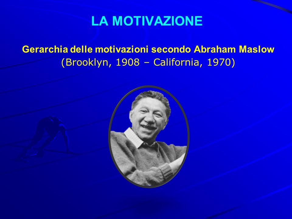 LA MOTIVAZIONE Gerarchia delle motivazioni secondo Abraham Maslow (Brooklyn, 1908 – California, 1970) nel Massachu- setts.