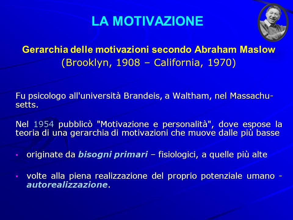 LA MOTIVAZIONE Gerarchia delle motivazioni secondo Abraham Maslow (Brooklyn, 1908 – California, 1970) nel Massachu- setts. Fu psicologo all'università