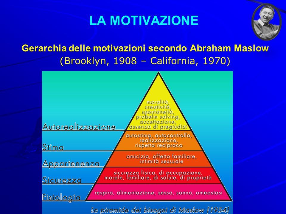 LA MOTIVAZIONE Gerarchia delle motivazioni secondo Abraham Maslow (Brooklyn, 1908 – California, 1970) Diverse critiche sono state mosse a questa scala di identificazione, perché semplificherebbe in maniera drastica i reali bisogni dell uomo e, soprattutto, il loro livello di importanza .