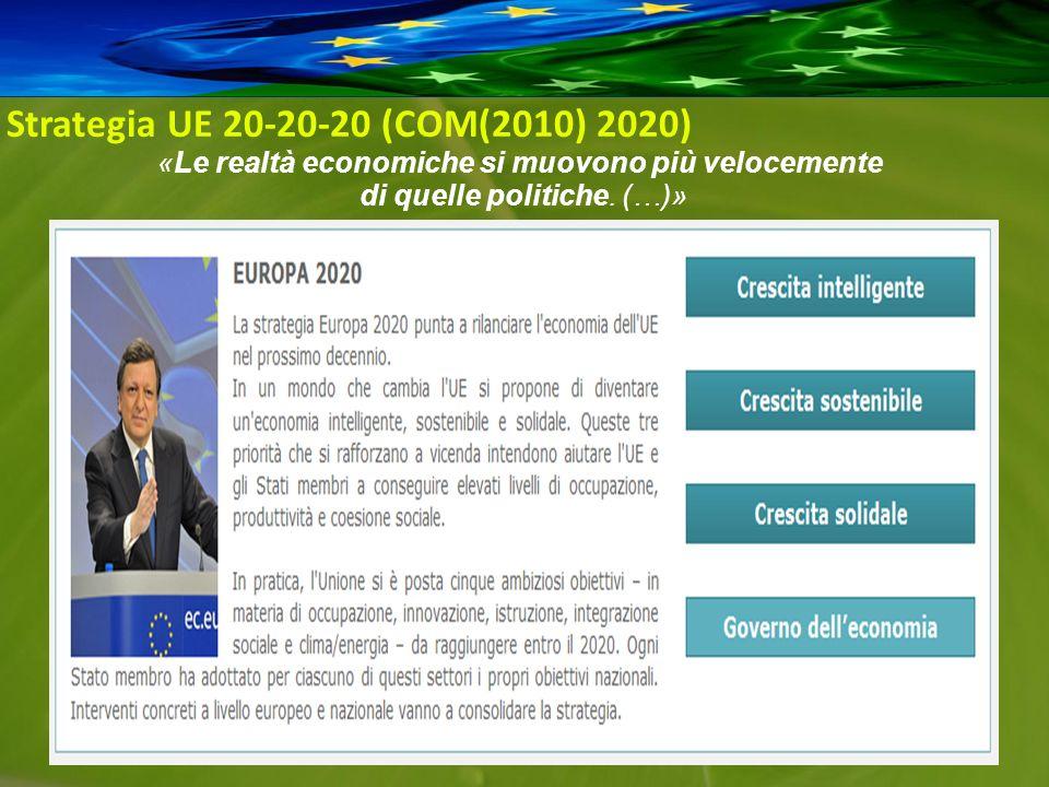 Strategia UE 20-20-20 (COM(2010) 2020) «Le realtà economiche si muovono più velocemente di quelle politiche.