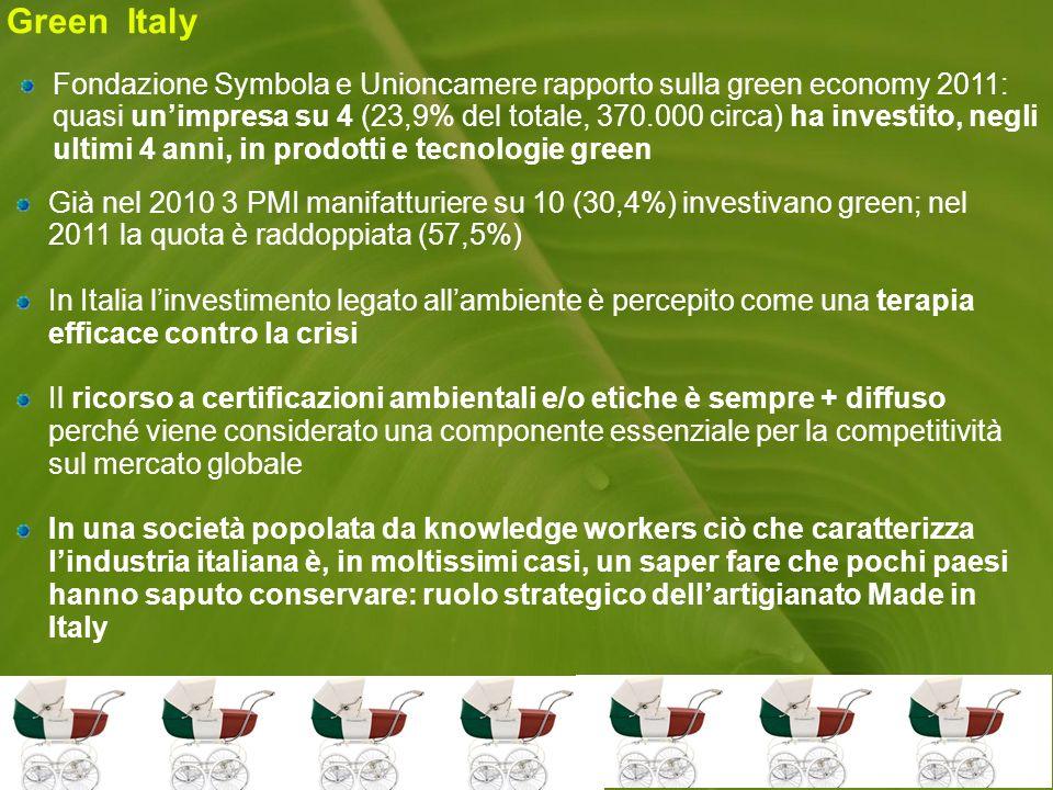 Fondazione Symbola e Unioncamere rapporto sulla green economy 2011: quasi unimpresa su 4 (23,9% del totale, 370.000 circa) ha investito, negli ultimi 4 anni, in prodotti e tecnologie green Green Italy Già nel 2010 3 PMI manifatturiere su 10 (30,4%) investivano green; nel 2011 la quota è raddoppiata (57,5%) In Italia linvestimento legato allambiente è percepito come una terapia efficace contro la crisi Il ricorso a certificazioni ambientali e/o etiche è sempre + diffuso perché viene considerato una componente essenziale per la competitività sul mercato globale In una società popolata da knowledge workers ciò che caratterizza lindustria italiana è, in moltissimi casi, un saper fare che pochi paesi hanno saputo conservare: ruolo strategico dellartigianato Made in Italy
