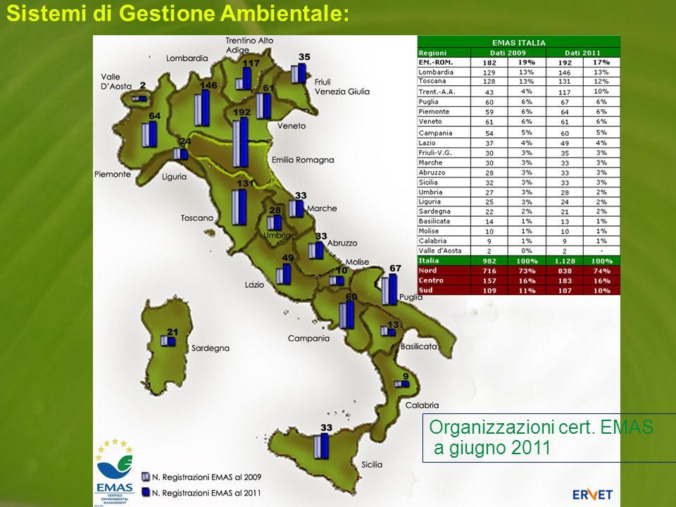 Organizzazioni cert. EMAS a giugno 2011 Sistemi di Gestione Ambientale:
