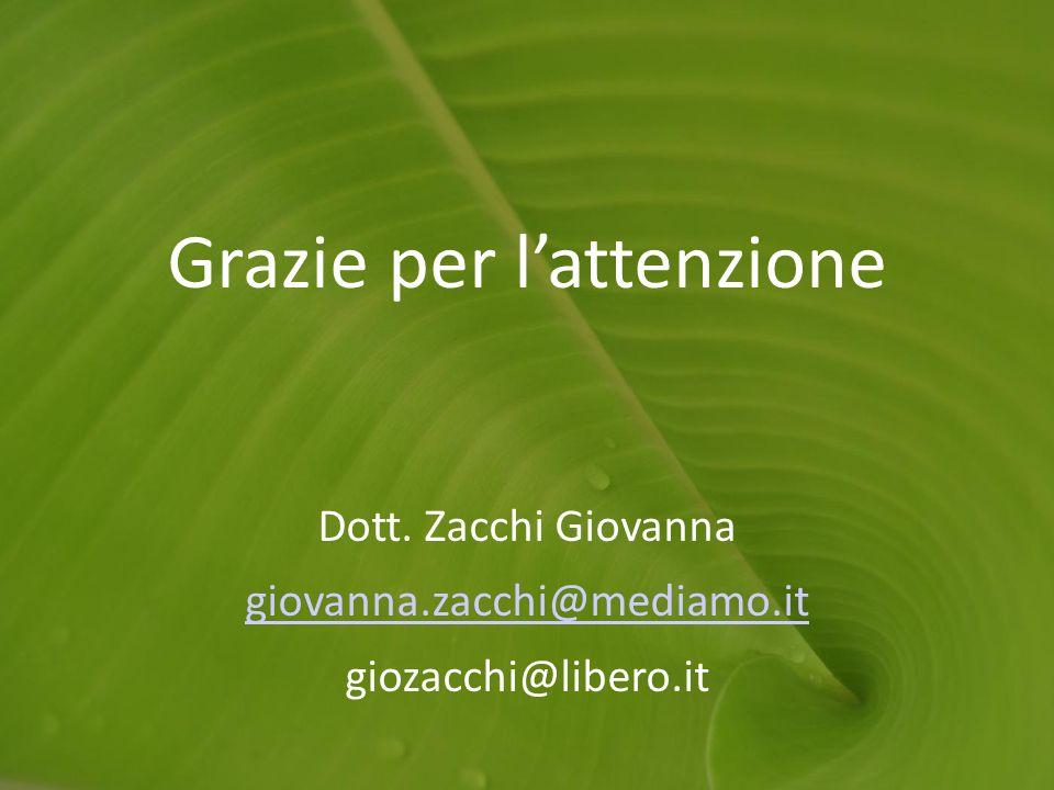 Grazie per lattenzione Dott. Zacchi Giovanna giovanna.zacchi@mediamo.it giozacchi@libero.it