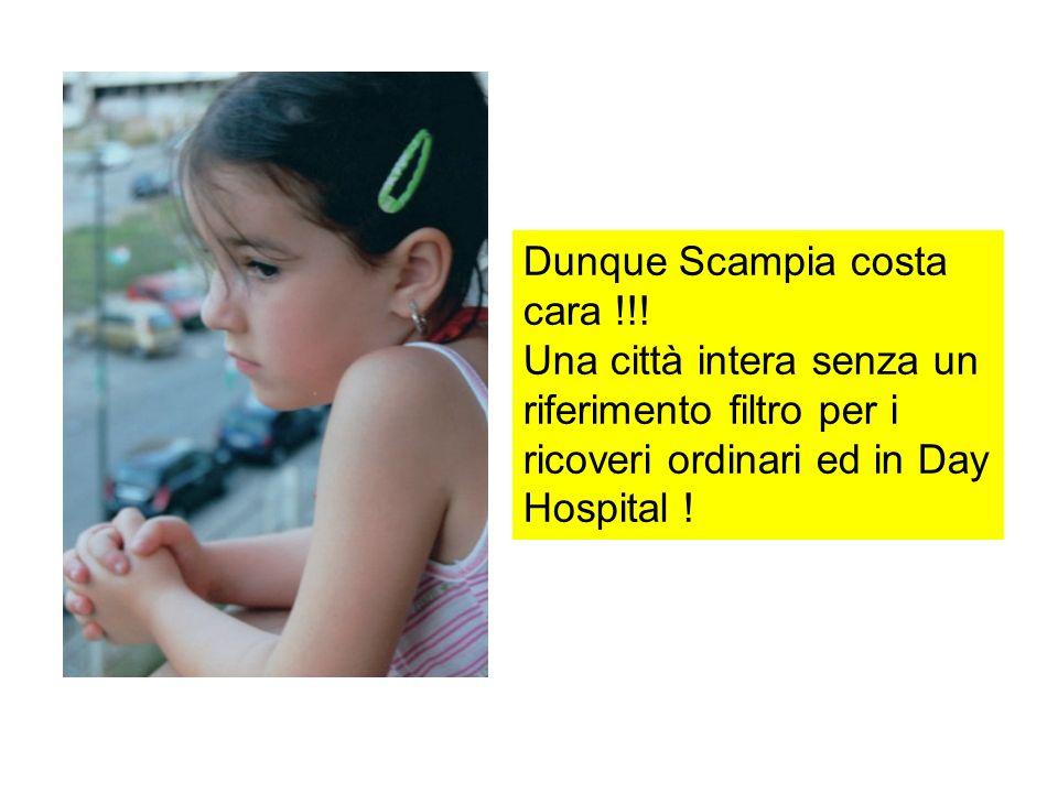Dunque Scampia costa cara !!! Una città intera senza un riferimento filtro per i ricoveri ordinari ed in Day Hospital !