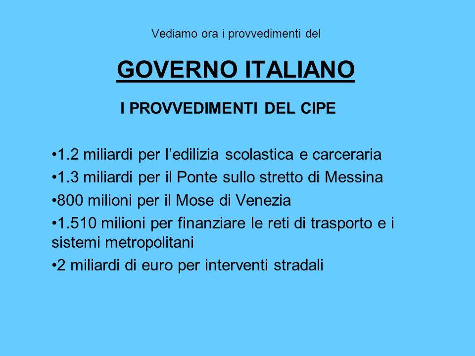 Vediamo ora i provvedimenti del GOVERNO ITALIANO I PROVVEDIMENTI DEL CIPE 1.2 miliardi per ledilizia scolastica e carceraria 1.3 miliardi per il Ponte
