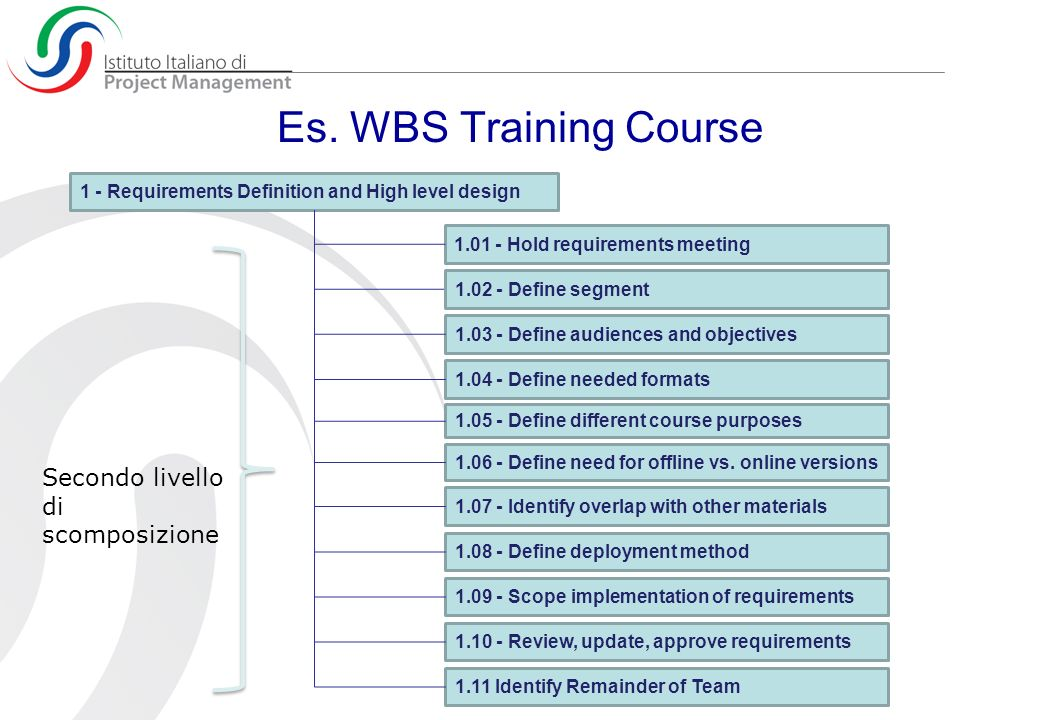 Es. WBS Training Course 1.01 - Hold requirements meeting 1 - Requirements Definition and High level design 1.03 - Define audiences and objectives 1.02