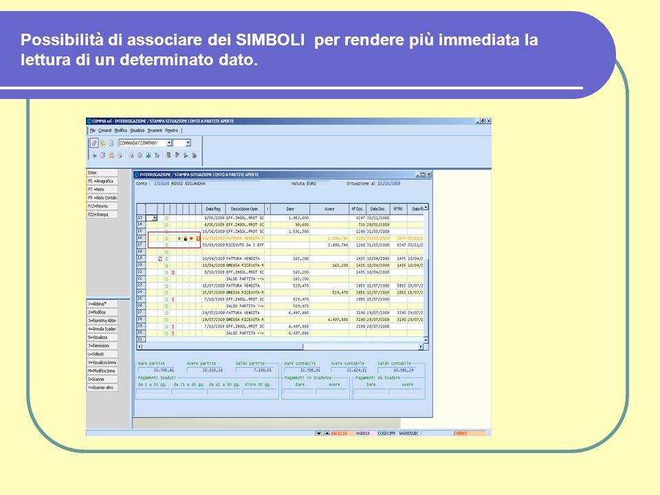 Possibilità di associare dei SIMBOLI per rendere più immediata la lettura di un determinato dato.