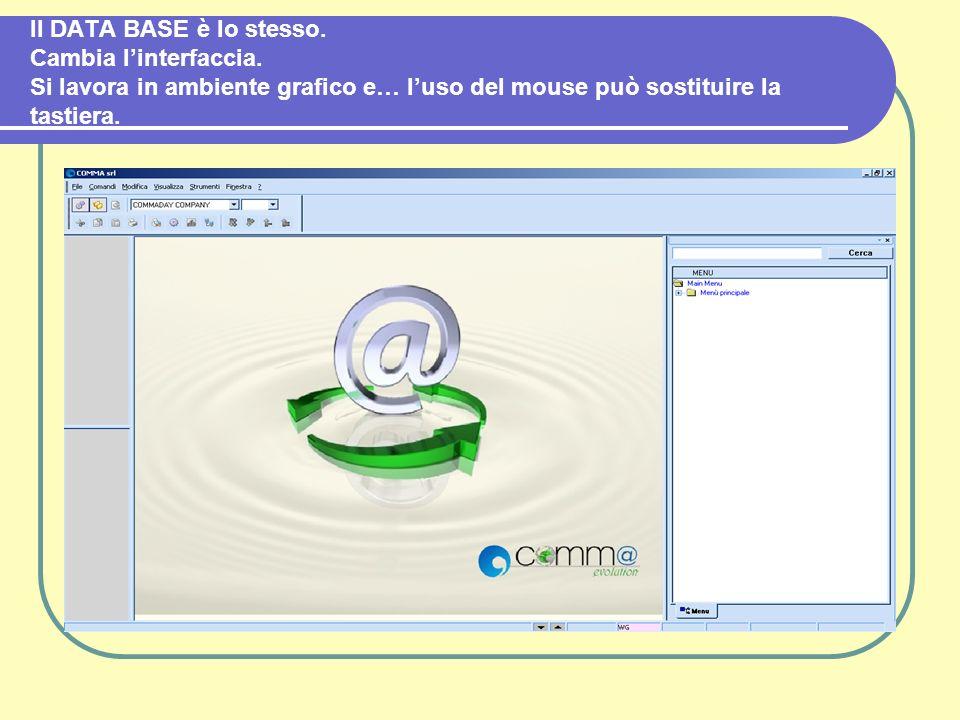 Il DATA BASE è lo stesso. Cambia linterfaccia. Si lavora in ambiente grafico e… luso del mouse può sostituire la tastiera.