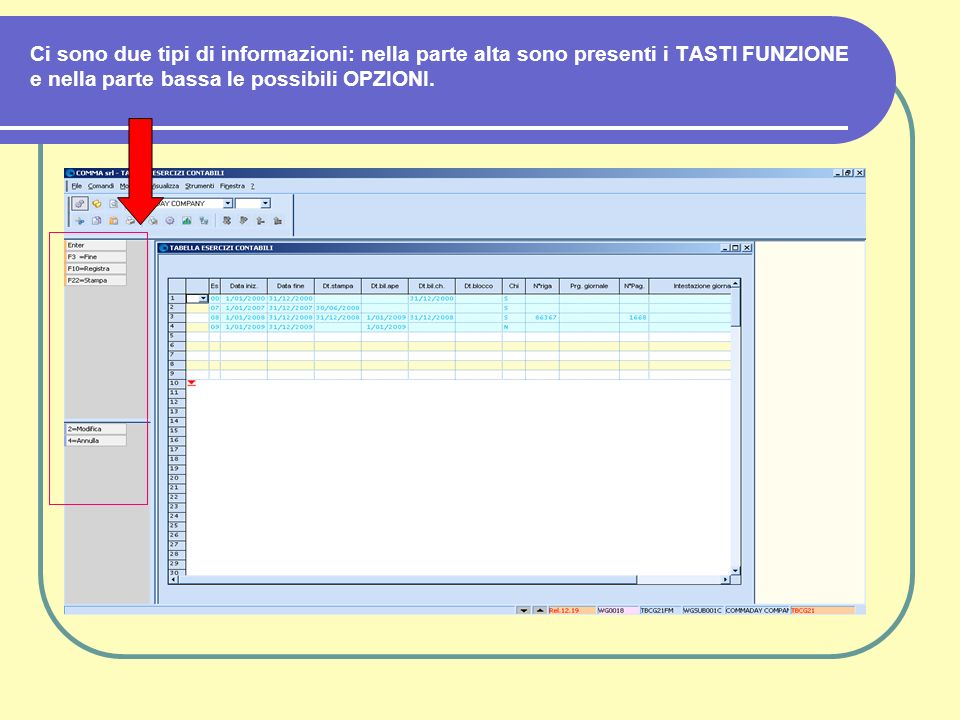 Ci sono due tipi di informazioni: nella parte alta sono presenti i TASTI FUNZIONE e nella parte bassa le possibili OPZIONI.