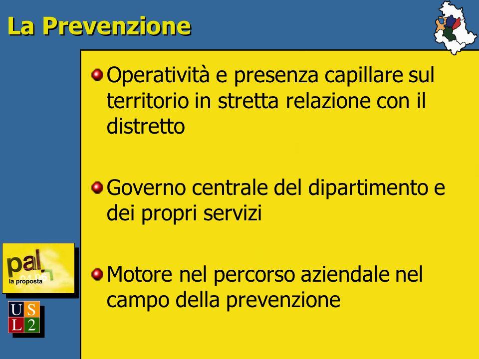 La Prevenzione Operatività e presenza capillare sul territorio in stretta relazione con il distretto Governo centrale del dipartimento e dei propri servizi Motore nel percorso aziendale nel campo della prevenzione