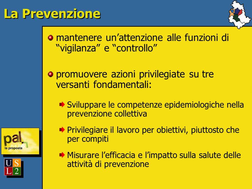 La Prevenzione mantenere unattenzione alle funzioni di vigilanza e controllo promuovere azioni privilegiate su tre versanti fondamentali: Sviluppare l