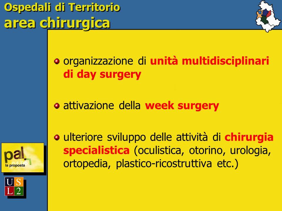 Ospedali di Territorio area chirurgica organizzazione di unità multidisciplinari di day surgery attivazione della week surgery ulteriore sviluppo dell