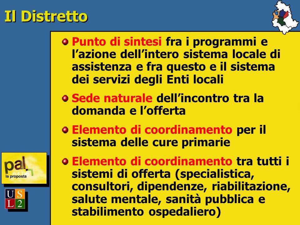 Il Distretto Punto di sintesi fra i programmi e lazione dellintero sistema locale di assistenza e fra questo e il sistema dei servizi degli Enti local