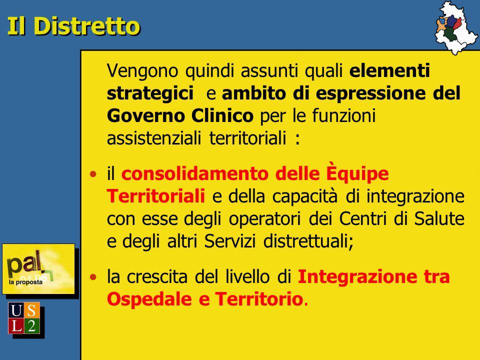 Il Distretto Vengono quindi assunti quali elementi strategici e ambito di espressione del Governo Clinico per le funzioni assistenziali territoriali :