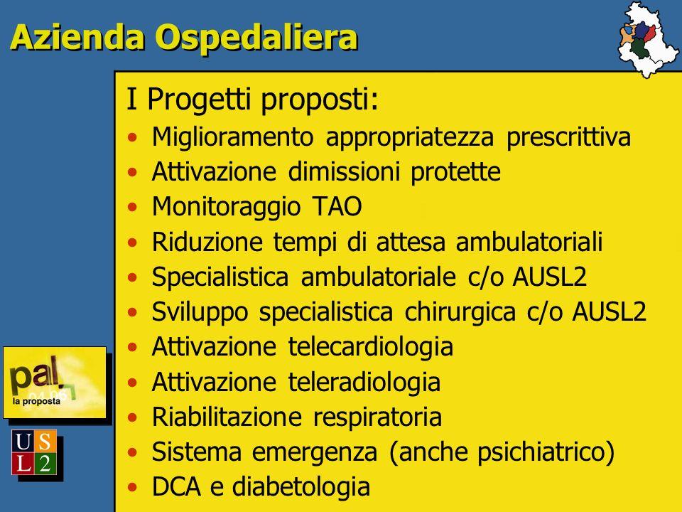 Azienda Ospedaliera I Progetti proposti: Miglioramento appropriatezza prescrittiva Attivazione dimissioni protette Monitoraggio TAO Riduzione tempi di