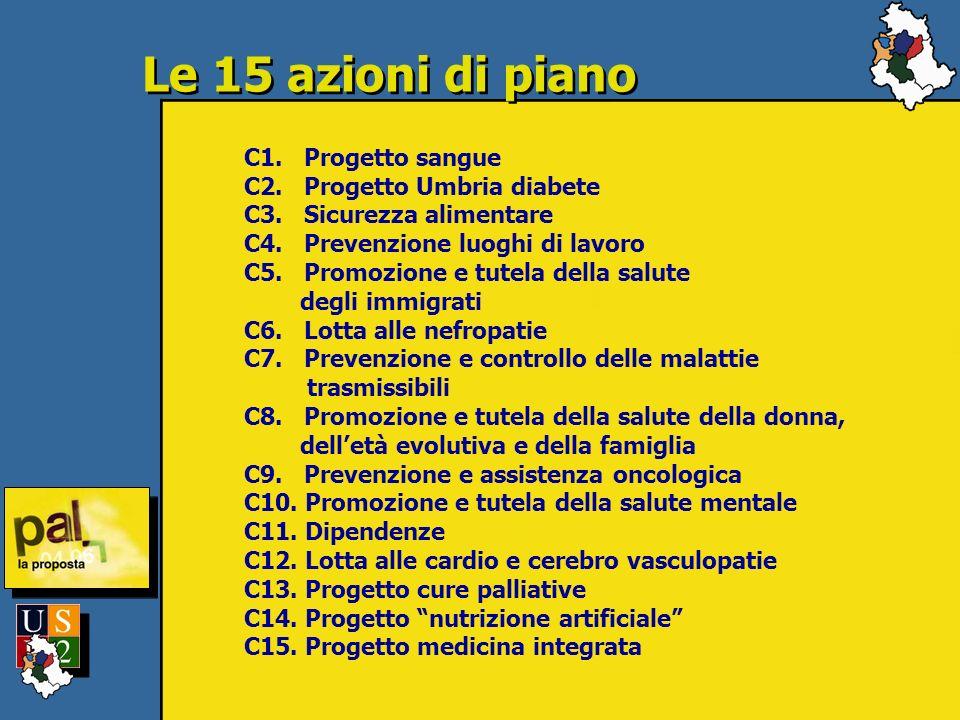 Le 15 azioni di piano C1. Progetto sangue C2. Progetto Umbria diabete C3. Sicurezza alimentare C4. Prevenzione luoghi di lavoro C5. Promozione e tutel