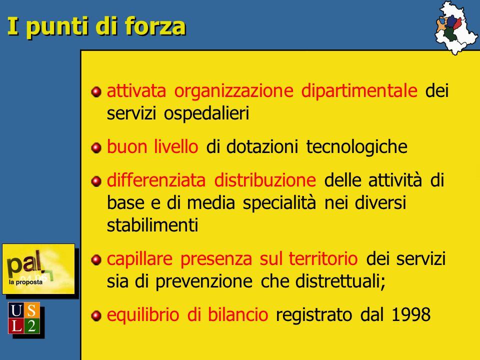 I punti di forza attivata organizzazione dipartimentale dei servizi ospedalieri buon livello di dotazioni tecnologiche differenziata distribuzione delle attività di base e di media specialità nei diversi stabilimenti capillare presenza sul territorio dei servizi sia di prevenzione che distrettuali; equilibrio di bilancio registrato dal 1998