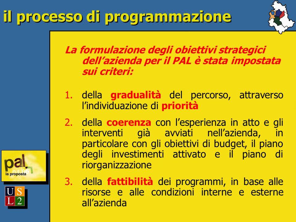 La formulazione degli obiettivi strategici dellazienda per il PAL è stata impostata sui criteri: 1.della gradualità del percorso, attraverso lindividuazione di priorità 2.della coerenza con lesperienza in atto e gli interventi già avviati nellazienda, in particolare con gli obiettivi di budget, il piano degli investimenti attivato e il piano di riorganizzazione 3.della fattibilità dei programmi, in base alle risorse e alle condizioni interne e esterne allazienda il processo di programmazione