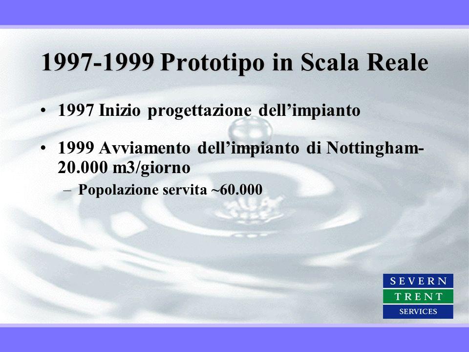 1997-1999 Prototipo in Scala Reale 1997 Inizio progettazione dellimpianto 1999 Avviamento dellimpianto di Nottingham- 20.000 m3/giorno –Popolazione se